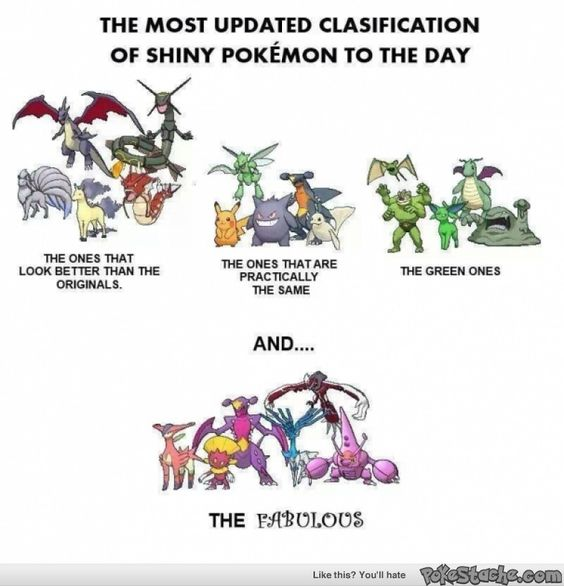 Shiny Pokemon Classification