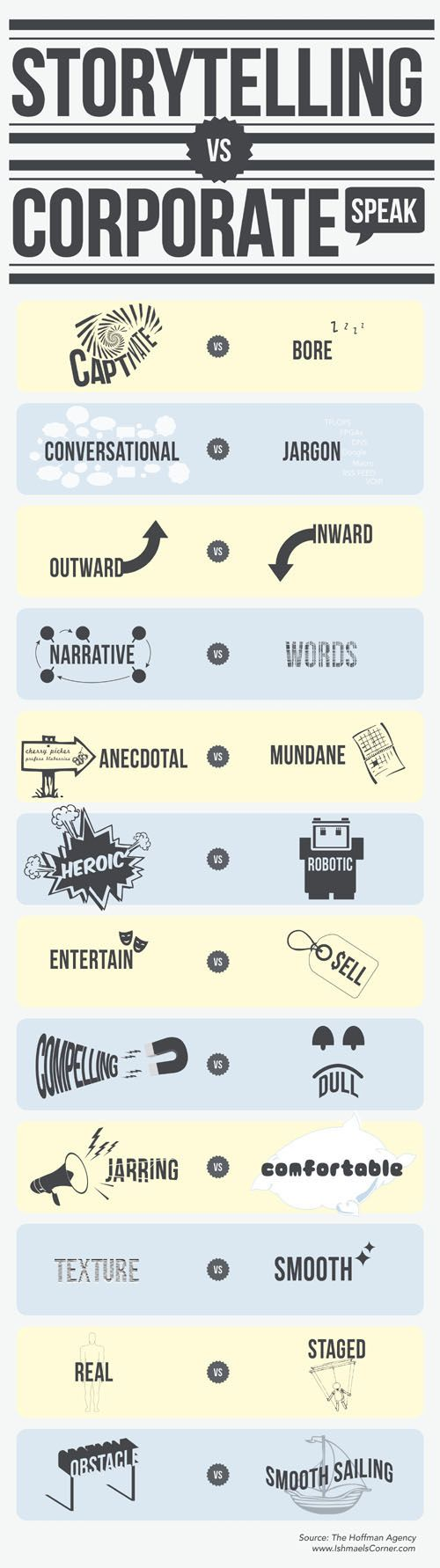 Storytelling vs Corporate Speak Info graphic - for Nonprofits too