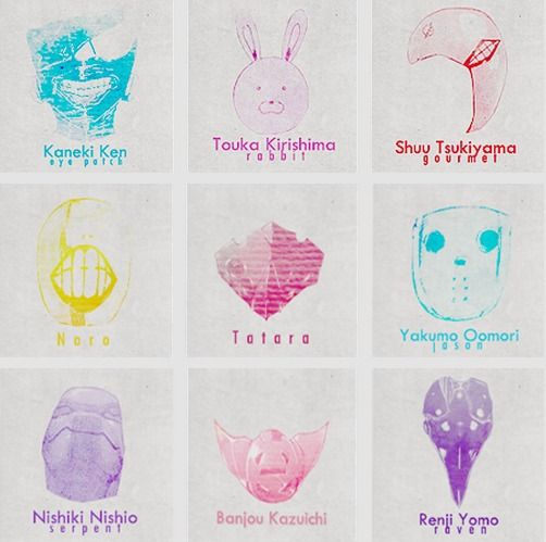 tokyo ghoul masks and aliases