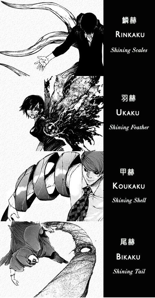 Tokyo Ghoul   Toukyou Kushu - Kagune Types