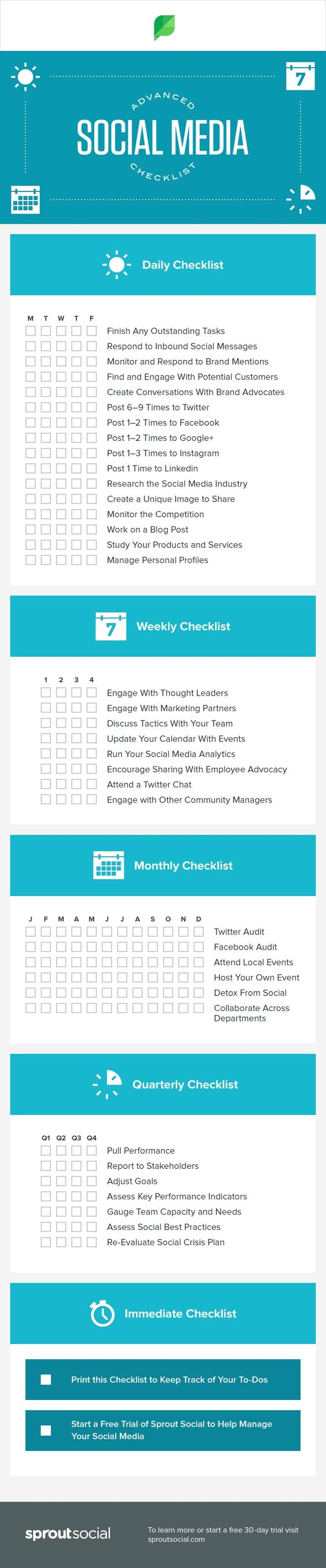 #WeKnowTheWeb #SocialMedia #Marketing #Checklist #Infographic