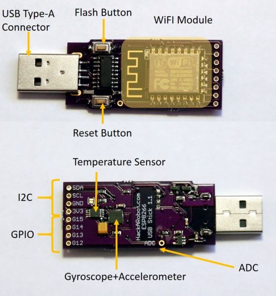 withumb - arduino compatible wifi usb thumb / imu by funnyvale —kickstarter