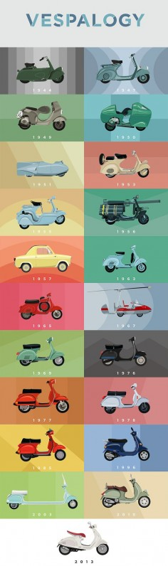 1 | Watch 60 Years of Chic Vespas Go By | : business + innovation + design