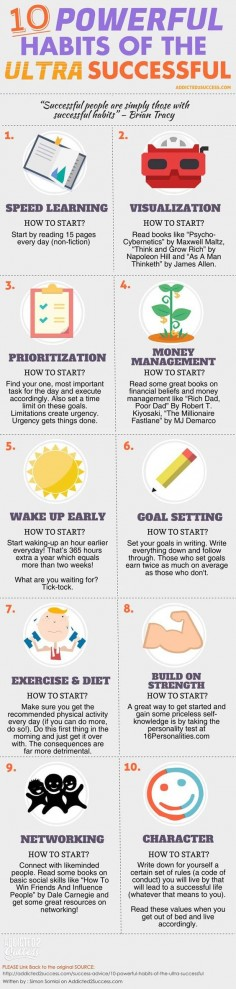 10 Powerful Habits Of The Ultra Successful Pictures, Photos, and Images for Facebook, Tumblr, Pinterest, and Twitter