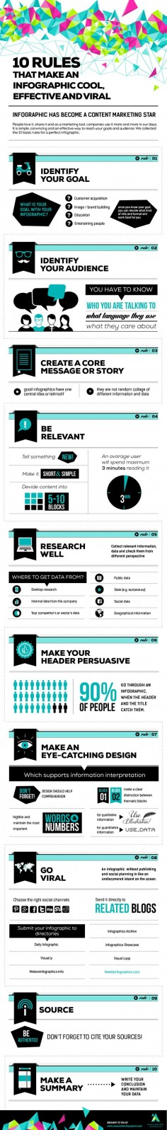 10 Rules For Making An Infographic Effective & Viral #infographic