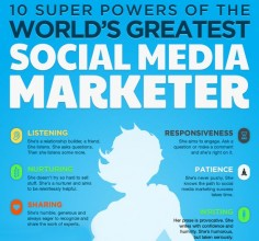 10 Super Powers of the World's Greatest Social Media Marketer