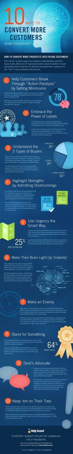 10 Ways to Increase Conversions Using Psychology [Infographic]