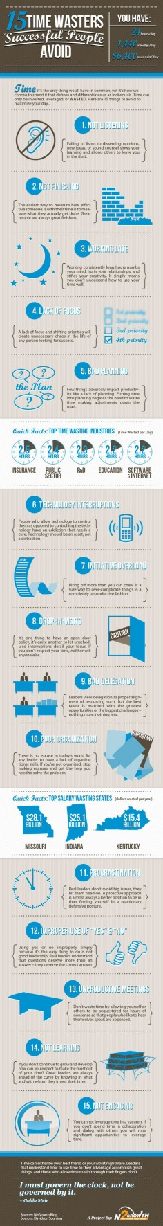 15 Time Wasters Successful People Avoid #infographic