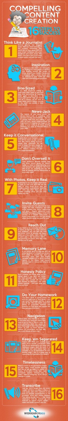 16 Steps to Compelling Content Creation #contentmarketing #Infographic #infografía