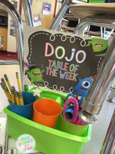 21 Days  we are using Class Dojo!