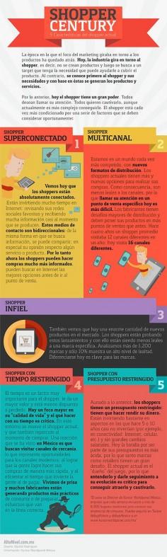 5 características del comprador actual #infografia