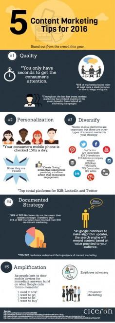 5 content marketing tips for social media.