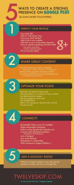 5 Effective Ways to Create A Strong Google Plus Presence & Build More Followings | via #BornToBeSocial