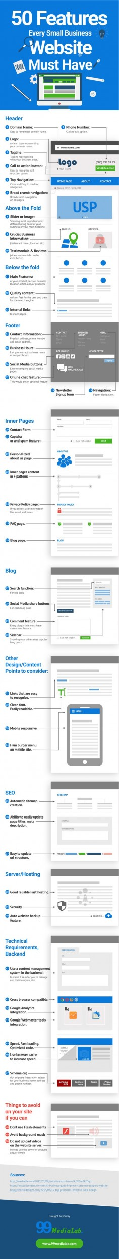 50 Features Small Business Websites Must Have [Infographic]