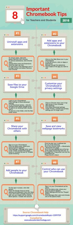 8 Important Chromebook Tips for Teachers and Students (Poster)