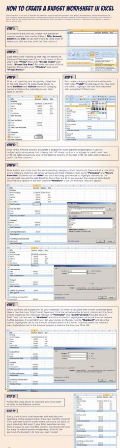 9 step by step instructions on how to create a budget worksheet in excel