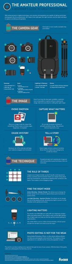 A Great Guide With Photography Tips for Beginners [Infographic] - CanvasPop Blog