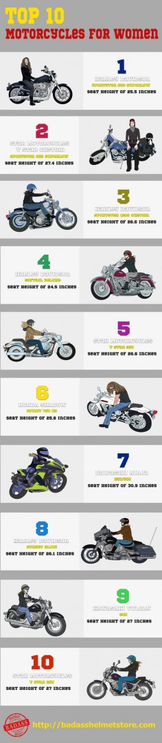 Best Motorcycles for Women - by the numbers