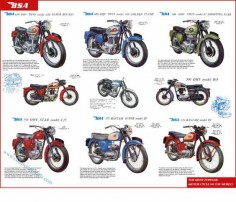 Classic BSA Motorcycle Poster reproduced from the original 1960 range brochure on Etsy, $