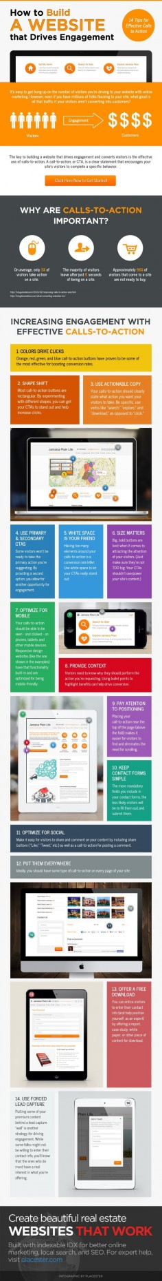 Creating Website Calls-to-Action That Build Your Real Estate Business [Infographic] | Inman News