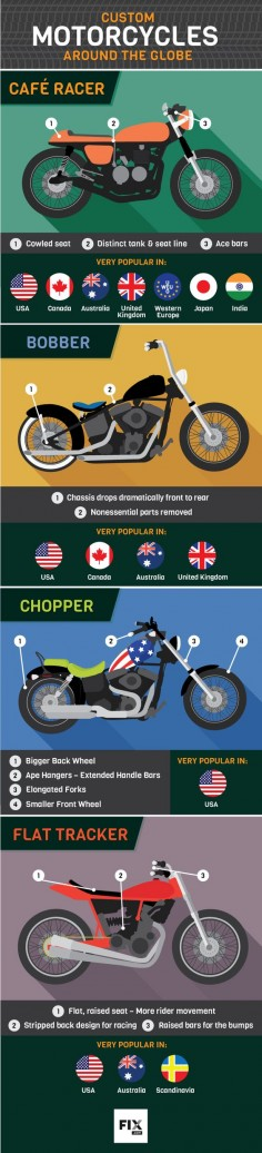 Custom Motorcycles from around the world.