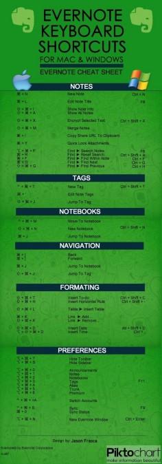 Evernote Keyboard Shortcuts for Mac & Windows Cheat Sheet