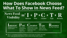 Facebook puts friends above publishers in News Feed Values and ranking change