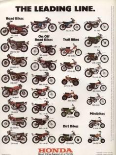 #HondaMotorcycles #Classicmotorcycles #motosclásicas |