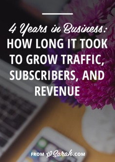 How Long It Took To Grow Traffic, Subscribers and Revenue   Getting frustrated with your lack of business growth? Check out this post for a more realistic picture of growing a business.