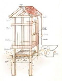 How to build an outdoor solar powered shower.