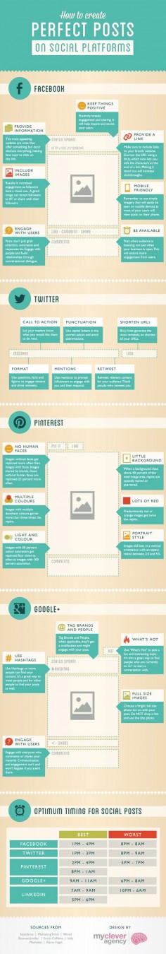 How To Create Effective Posts On The 4 Main Social Sites [#Infographic] - Bit Rebels