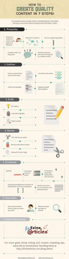 How To Create Quality Content In 7 Steps! - #infographic