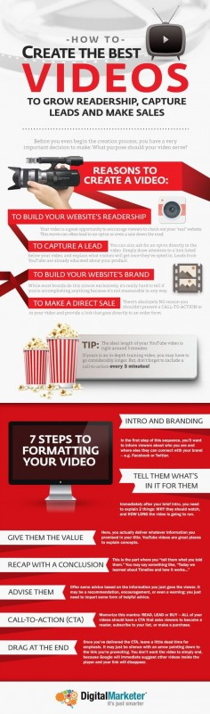 How to make the best #videos - #infographic from Digital Marketer #youtube