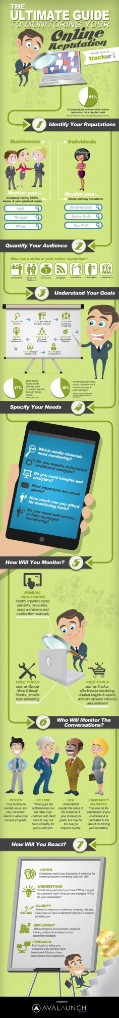 How to Monitor Your Online Reputation #Infographic