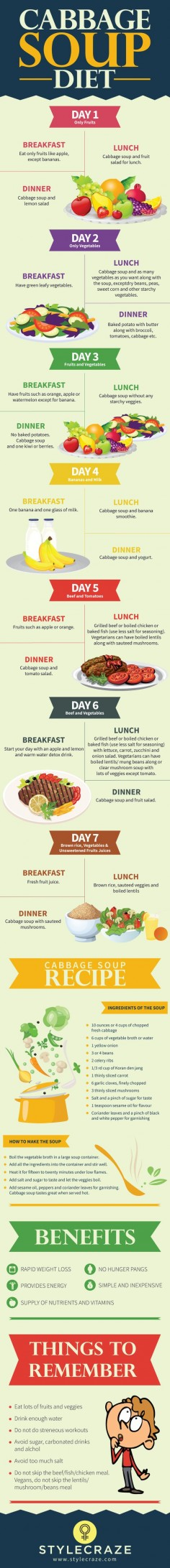 If you are in search of an effective diet that could help you reduce weight drastically, try the cabbage soup diet. Dieticians describe cabbage soup as a fad diet. This diet is extremely helpful for people who want to quickly shed weight. Learn all about it in this infographic from StyleCraze.