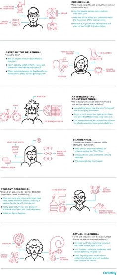 Infographic: The 6 Types of Millennials