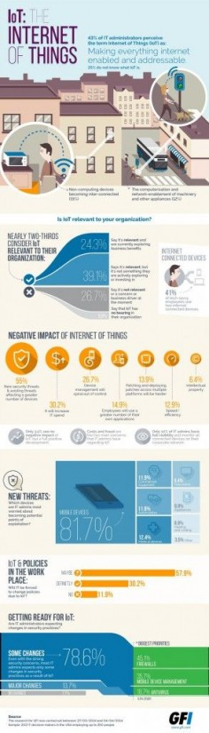 Internet of things, is it time to face the dark side #infographic