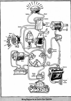Ironhead EZ Wiring guide - The Sportster and Buell Motorcycle Forum