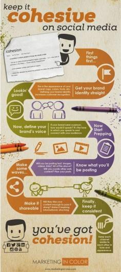 Keep it consistent on social media. 5 Ways to Maintain Brand Cohesion on #SocialMedia.