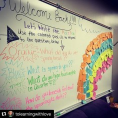 Love this idea for right after spring break!! #Repost from @tolearningwithlove #iteachtoo #teachersofinstagram #iteach345 #teachersfollowteachers