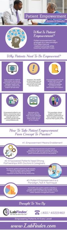 Patient Empowerment Infographic | The Healthcare Marketer.