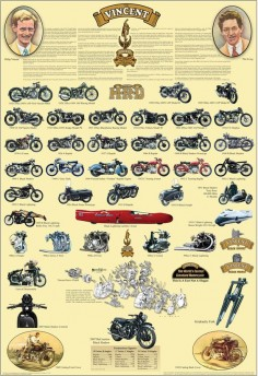 photos of vintage motorcycles | vincent large 2 Vincent Motorcycles Poster