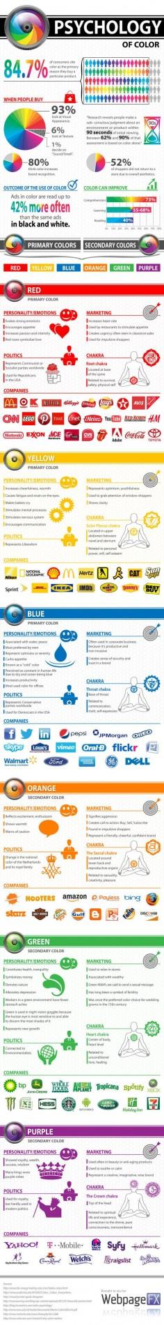 Psicología del color #infografia #infographic #design