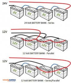 Sizing a solar system and wiring your battery bank