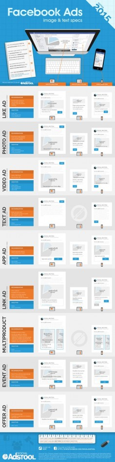 Social Ads Tool - InfoGraphic - Facebook Ads - Image & text specs - 2015