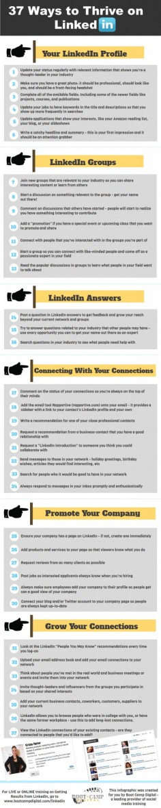 "SOCIAL MEDIA - ""37 Ways To Leverage #LinkedIn to Get Results 