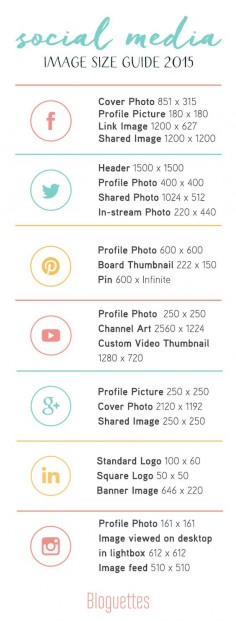 Social Media Image Size Guide 2015!