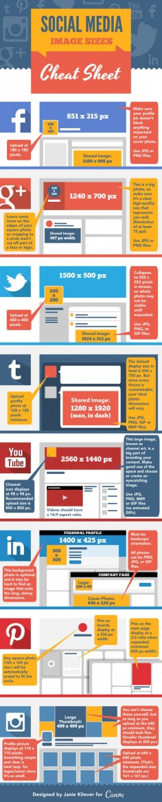 Social Media Image Sizes Cheat Sheet #infographic