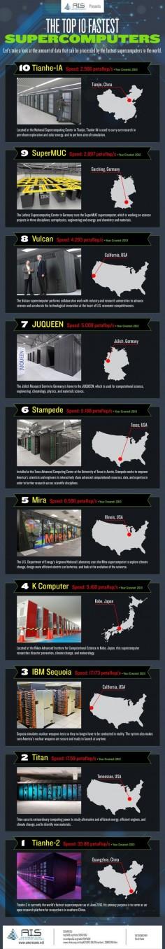 Super compute datacenter