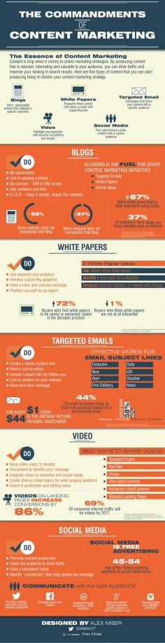 The Essence of Content Marketing - infographic